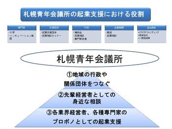 社会起業家5.jpg